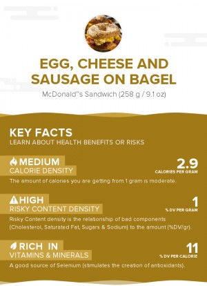 Egg, cheese and sausage on bagel
