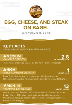Egg, cheese, and steak on bagel