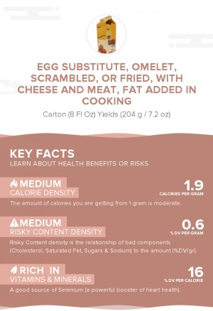 Egg substitute, omelet, scrambled, or fried, with cheese and meat, fat added in cooking
