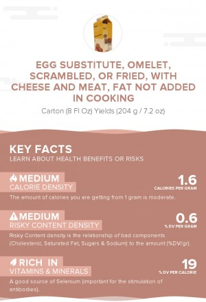Egg substitute, omelet, scrambled, or fried, with cheese and meat, fat not added in cooking