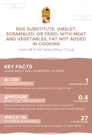 Egg substitute, omelet, scrambled, or fried, with meat and vegetables, fat not added in cooking