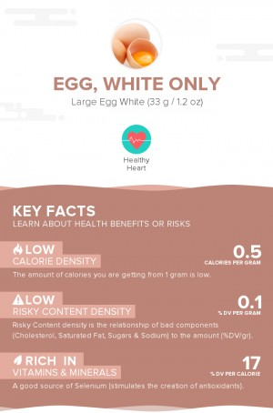Egg, white only, raw