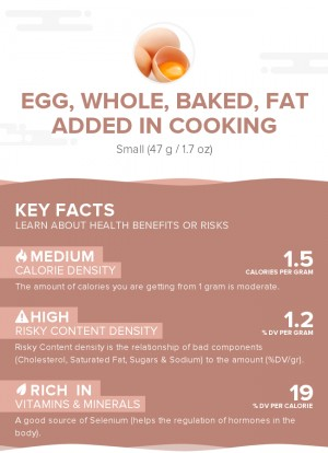 Egg, whole, baked, fat added in cooking