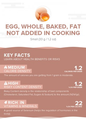Egg, whole, baked, fat not added in cooking