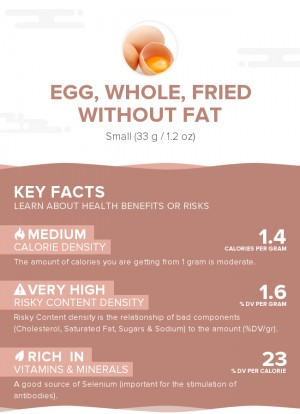 Egg, whole, fried without fat