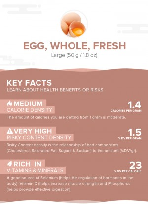 Egg, whole, raw, fresh