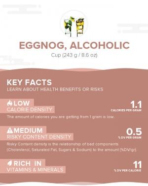 Eggnog, alcoholic