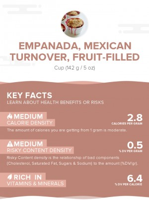 Empanada, Mexican turnover, fruit-filled