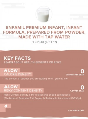 Enfamil PREMIUM Infant, infant formula, prepared from powder, made with tap water