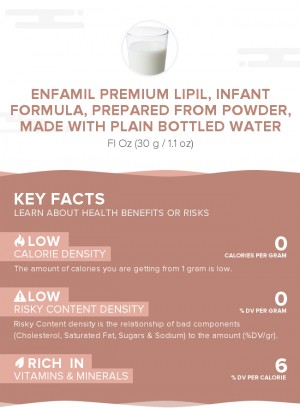 Enfamil PREMIUM LIPIL, infant formula, prepared from powder, made with plain bottled water