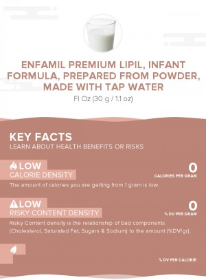 Enfamil PREMIUM LIPIL, infant formula, prepared from powder, made with tap water