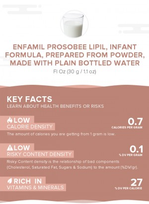 Enfamil ProSobee LIPIL, infant formula, prepared from powder, made with plain bottled water