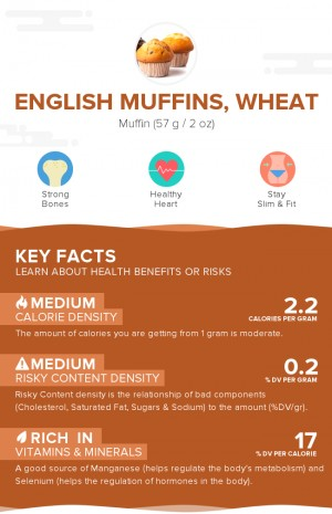 English muffins, wheat