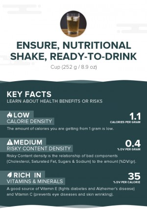 Ensure, nutritional shake, ready-to-drink