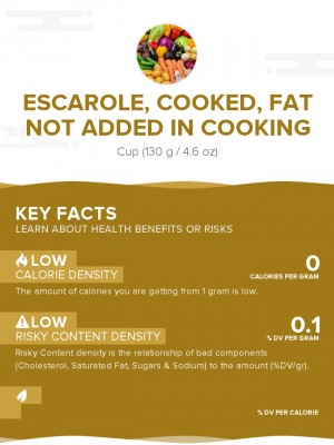 Escarole, cooked, fat not added in cooking