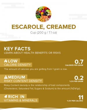 Escarole, creamed