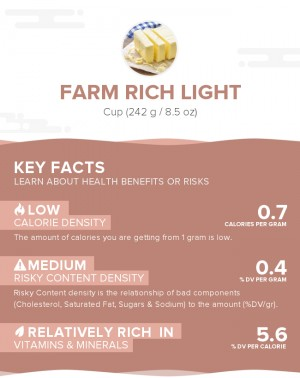 Farm Rich Light