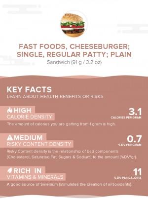 Fast foods, cheeseburger; single, regular patty; plain