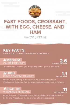 Fast foods, croissant, with egg, cheese, and ham