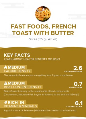 Fast foods, french toast with butter
