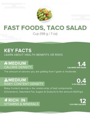 Fast foods, taco salad