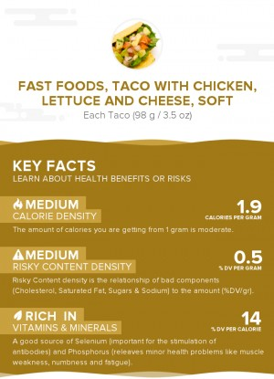Fast foods, taco with chicken, lettuce and cheese, soft