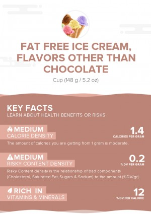 Fat free ice cream, flavors other than chocolate