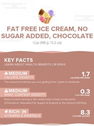 Fat free ice cream, no sugar added, chocolate