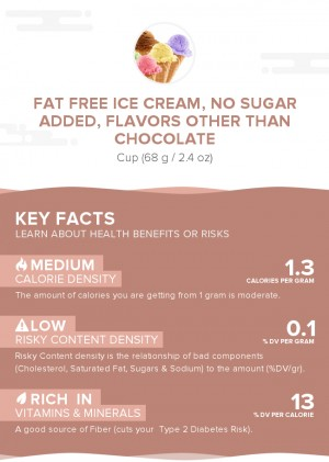 Fat free ice cream, no sugar added, flavors other than chocolate