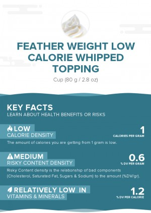 Feather Weight Low Calorie Whipped Topping