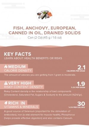 Fish, anchovy, european, canned in oil, drained solids