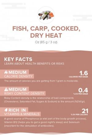 Fish, carp, cooked, dry heat