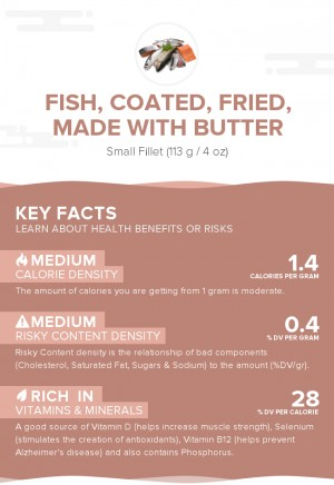 Fish, coated, fried, made with butter