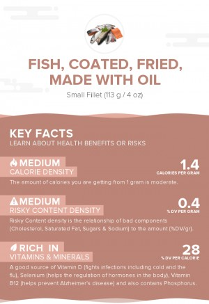 Fish, coated, fried, made with oil