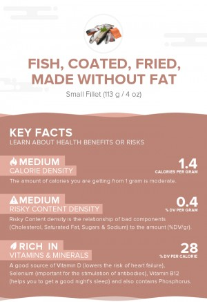Fish, coated, fried, made without fat