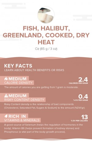 Fish, halibut, greenland, cooked, dry heat