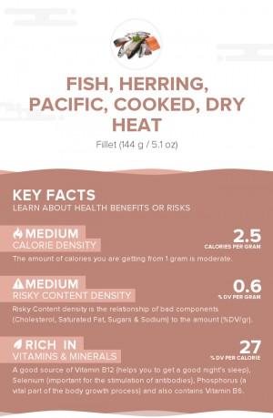Fish, herring, Pacific, cooked, dry heat