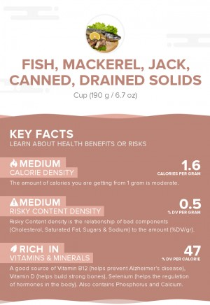 Fish, mackerel, jack, canned, drained solids