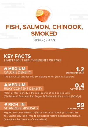 Fish, salmon, chinook, smoked