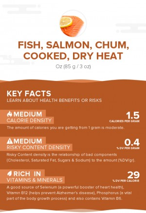 Fish, salmon, chum, cooked, dry heat