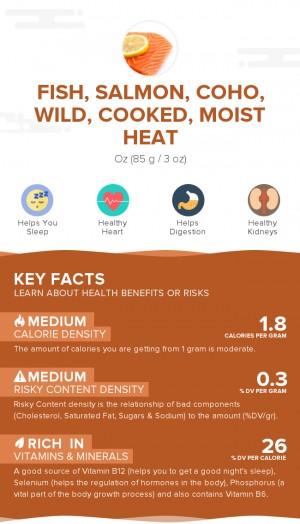 Fish, salmon, coho, wild, cooked, moist heat