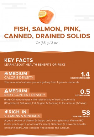Fish, salmon, pink, canned, drained solids