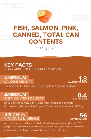 Fish, salmon, pink, canned, total can contents