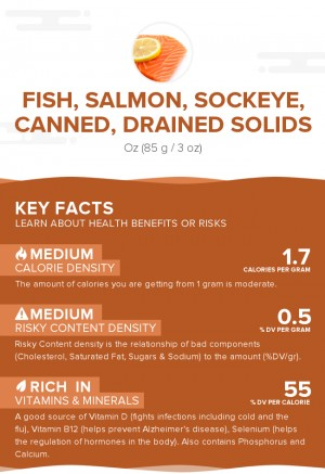 Fish, salmon, sockeye, canned, drained solids