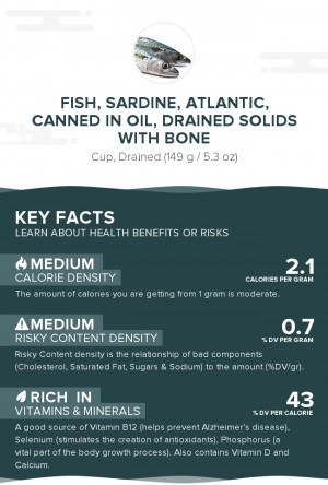 Fish, sardine, Atlantic, canned in oil, drained solids with bone