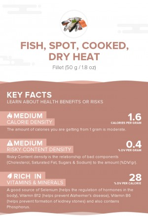 Fish, spot, cooked, dry heat