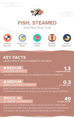 Fish, steamed