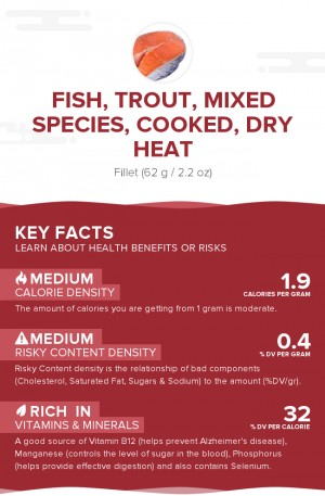 Fish, trout, mixed species, cooked, dry heat