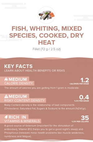 Fish, whiting, mixed species, cooked, dry heat
