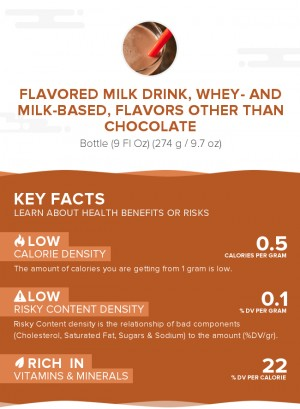 Flavored milk drink, whey- and milk-based, flavors other than chocolate